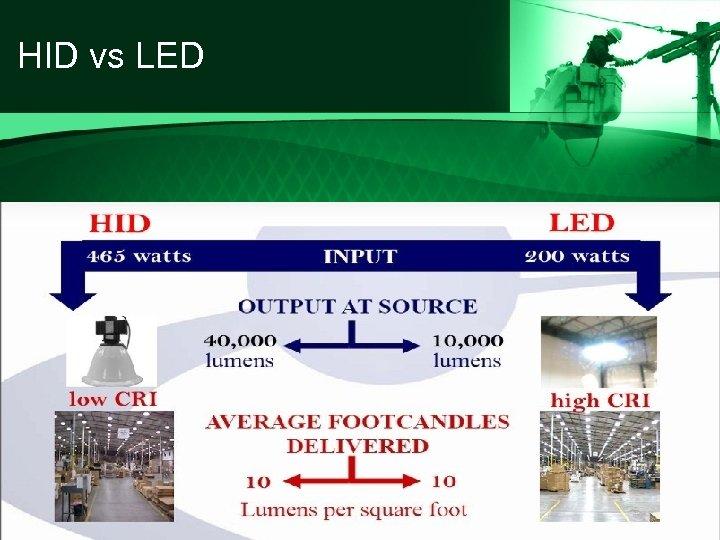 HID vs LED