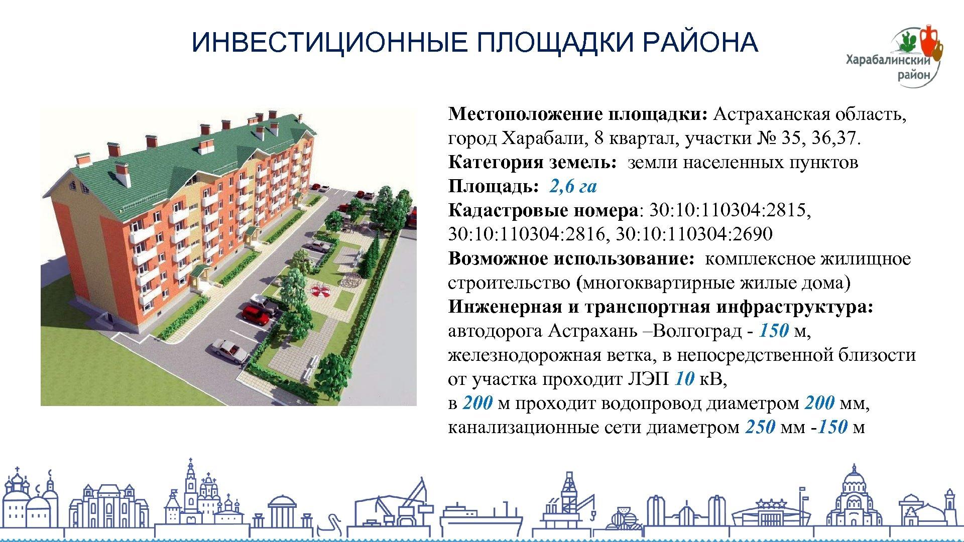 ИНВЕСТИЦИОННЫЕ ПЛОЩАДКИ РАЙОНА Местоположение площадки: Астраханская область, город Харабали, 8 квартал, участки № 35,