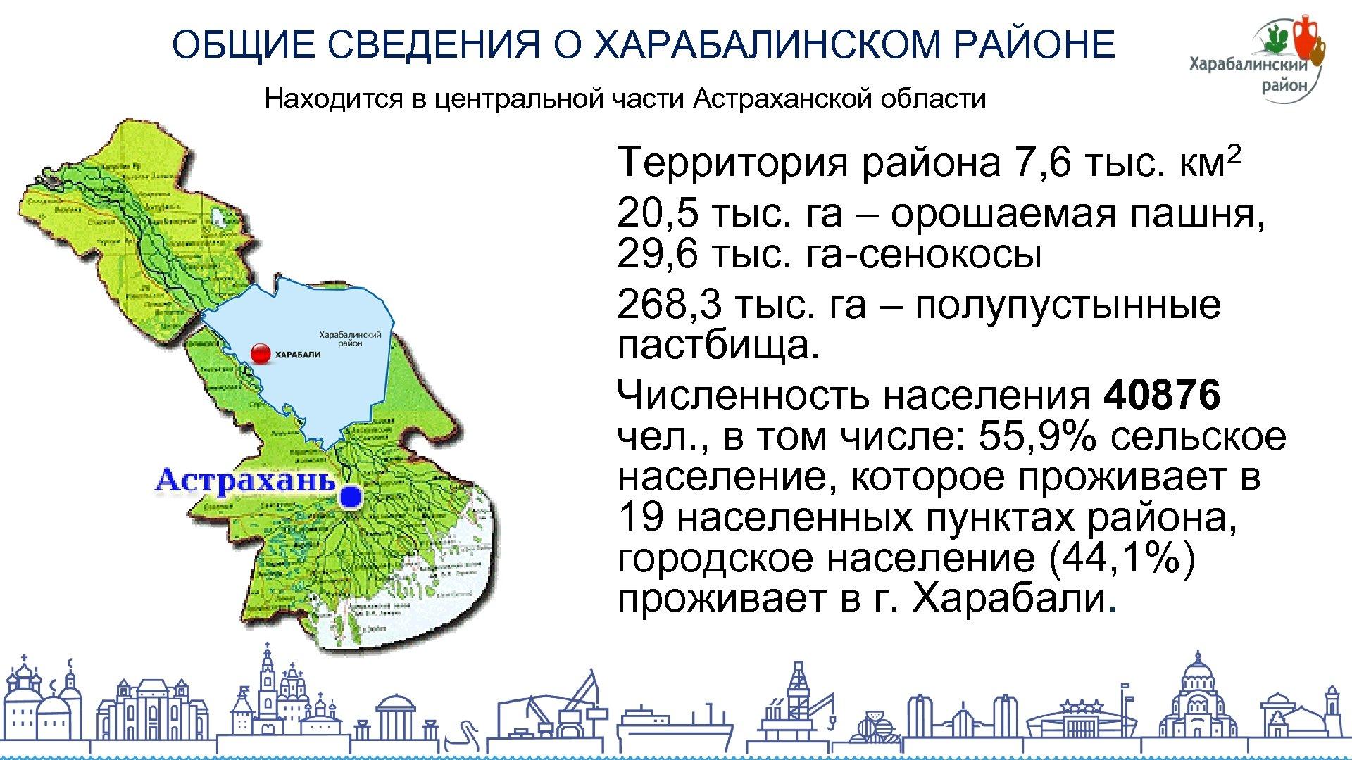 ОБЩИЕ СВЕДЕНИЯ О ХАРАБАЛИНСКОМ РАЙОНЕ Находится в центральной части Астраханской области 2 км Территория