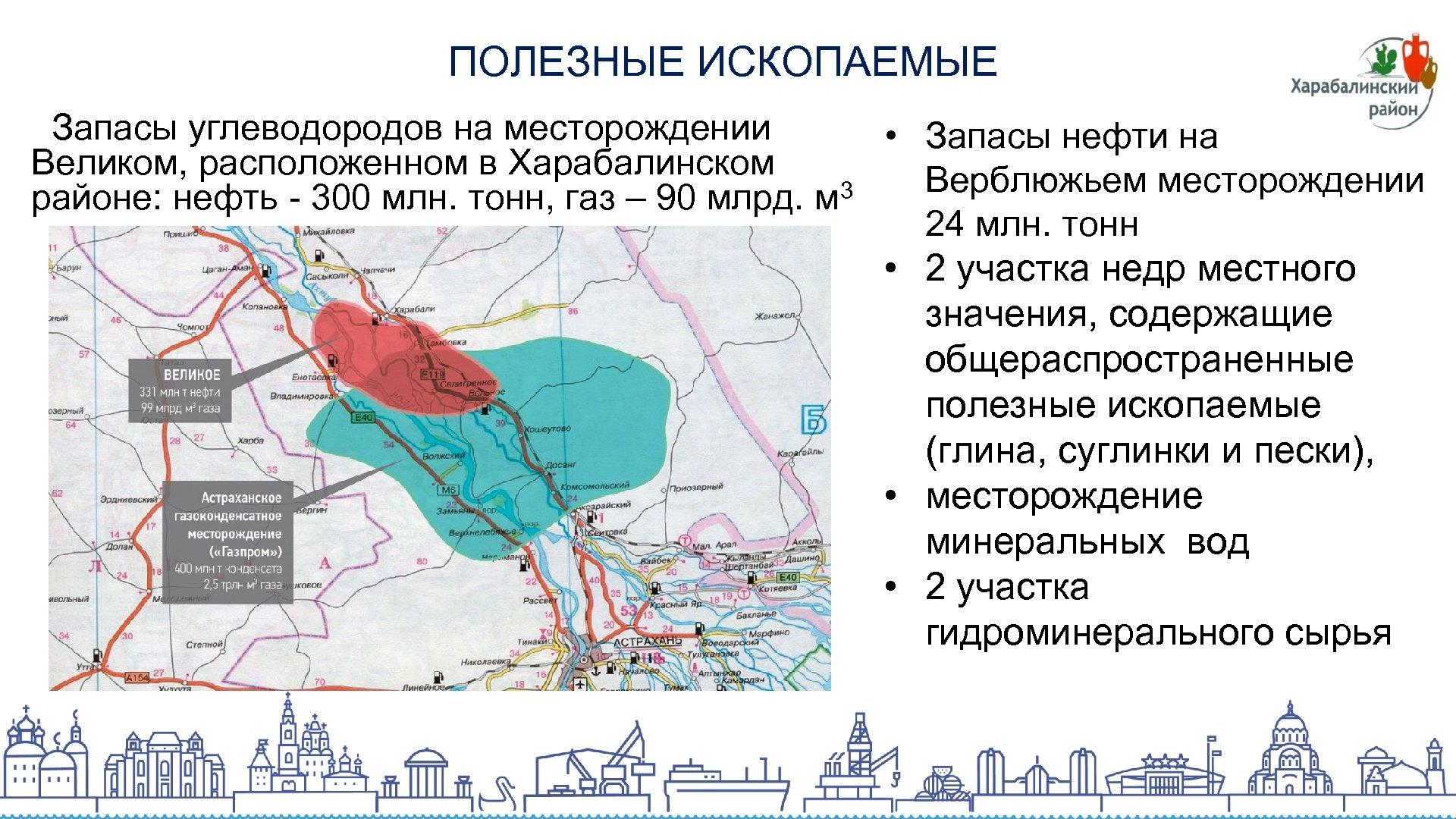 ПОЛЕЗНЫЕ ИСКОПАЕМЫЕ Запасы углеводородов на месторождении • Запасы нефти на Великом, расположенном в Харабалинском