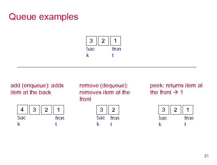 Queue examples 3 2 bac k add (enqueue): adds item at the back 4