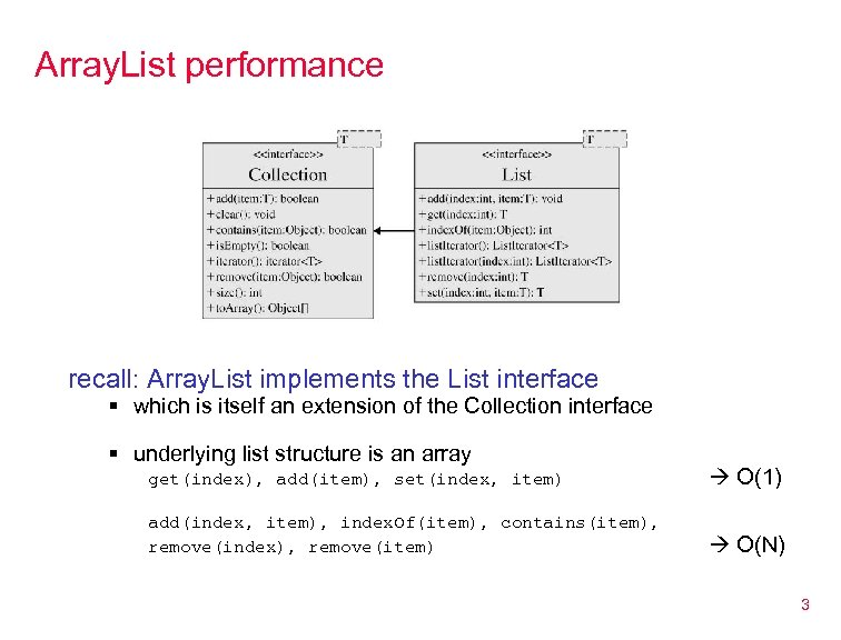 Array. List performance recall: Array. List implements the List interface § which is itself