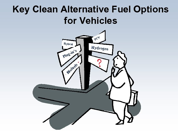 Key Clean Alternative Fuel Options for Vehicles V FC Hybrid 's -in lug P