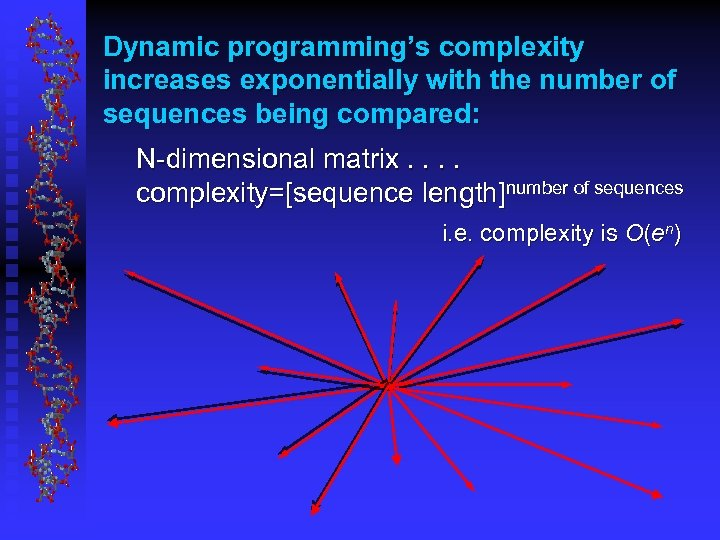 Dynamic programming's complexity increases exponentially with the number of sequences being compared: N-dimensional matrix.
