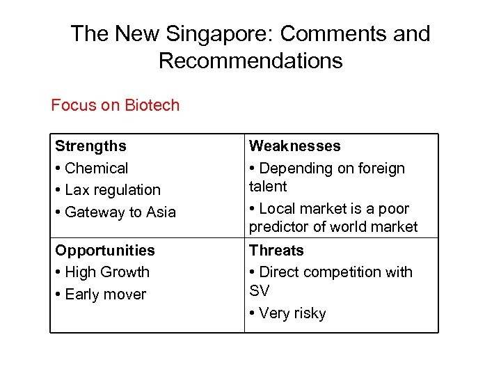 The New Singapore: Comments and Recommendations Focus on Biotech Strengths • Chemical • Lax