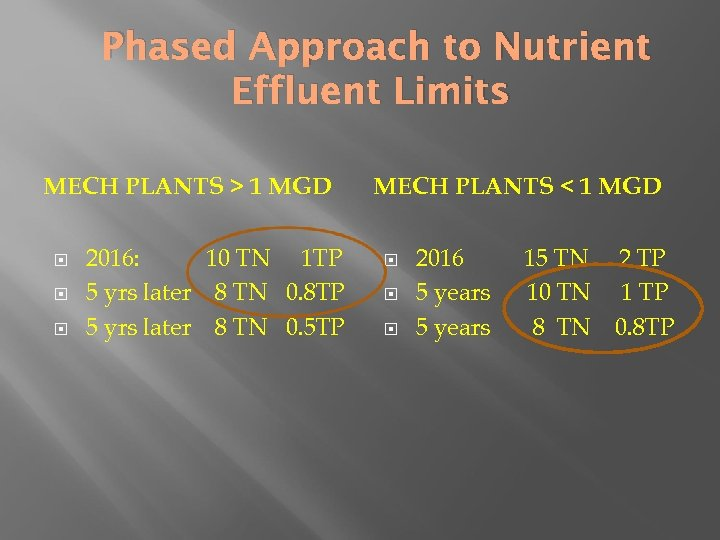 Phased Approach to Nutrient Effluent Limits MECH PLANTS > 1 MGD 2016: 10 TN