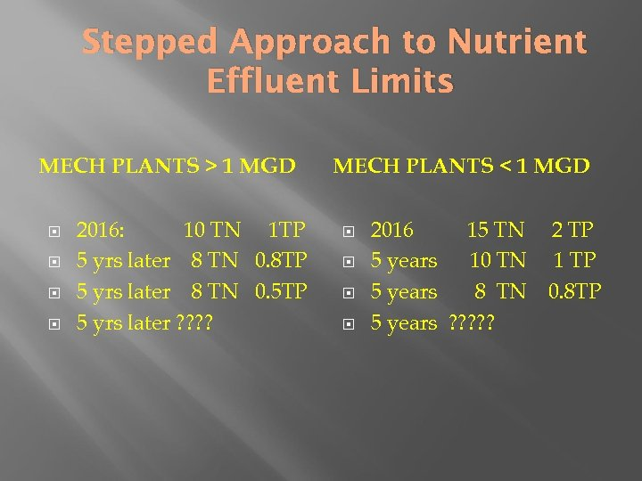 Stepped Approach to Nutrient Effluent Limits MECH PLANTS > 1 MGD 2016: 10 TN