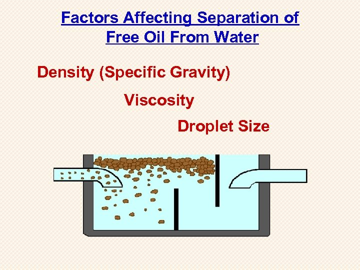 Factors Affecting Separation of Free Oil From Water Density (Specific Gravity) Viscosity Droplet Size