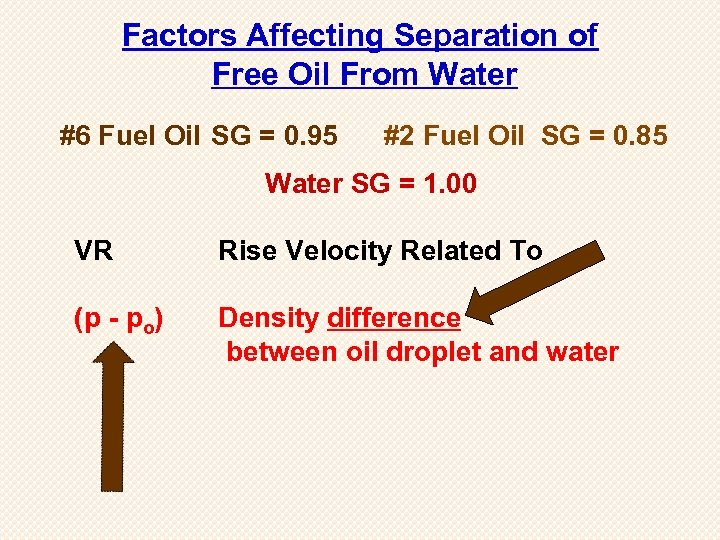 Factors Affecting Separation of Free Oil From Water #6 Fuel Oil SG = 0.
