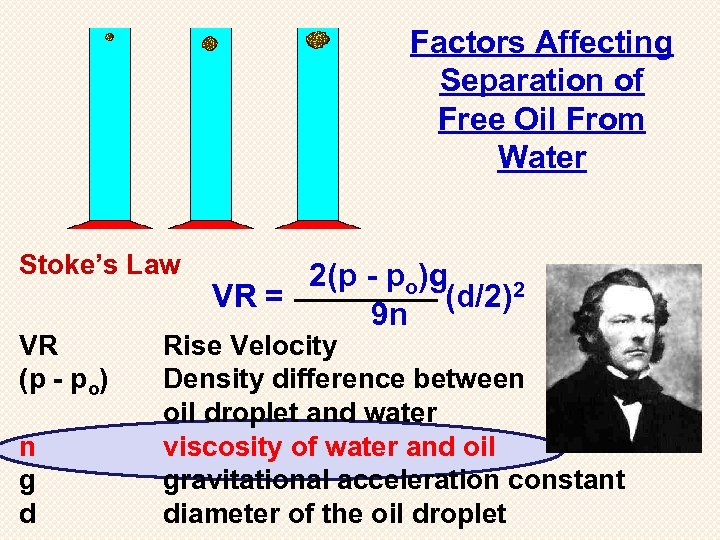 Factors Affecting Separation of Free Oil From Water Stoke's Law VR (p - po)