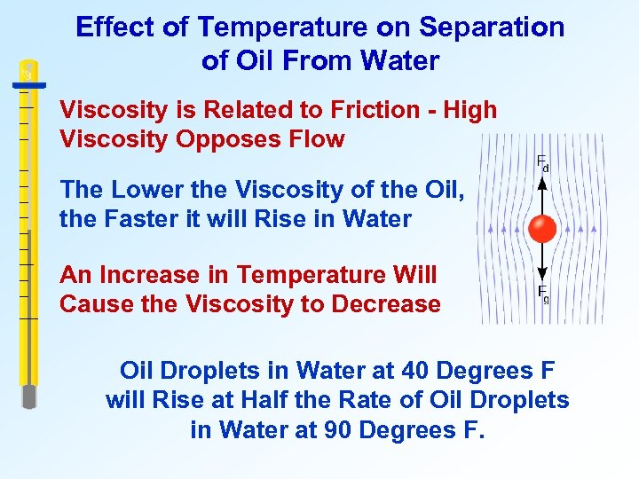 Effect of Temperature on Separation of Oil From Water Viscosity is Related to Friction