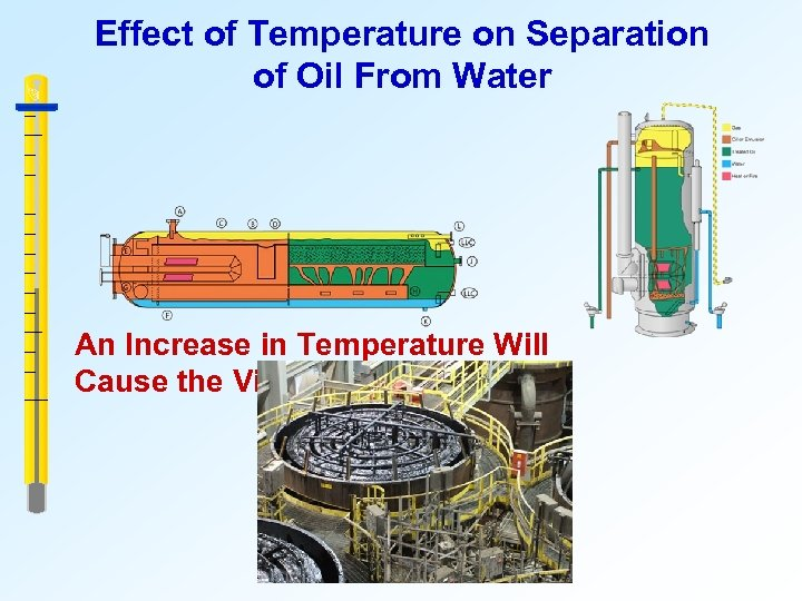 Effect of Temperature on Separation of Oil From Water An Increase in Temperature Will