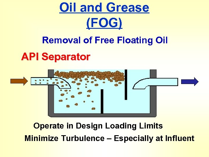 Oil and Grease (FOG) Removal of Free Floating Oil API Separator Operate in Design