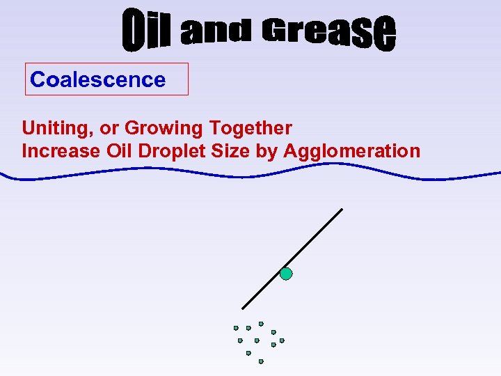 Coalescence Uniting, or Growing Together Increase Oil Droplet Size by Agglomeration