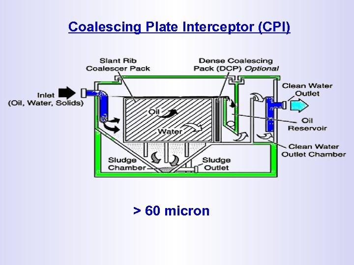 Coalescing Plate Interceptor (CPI) > 60 micron