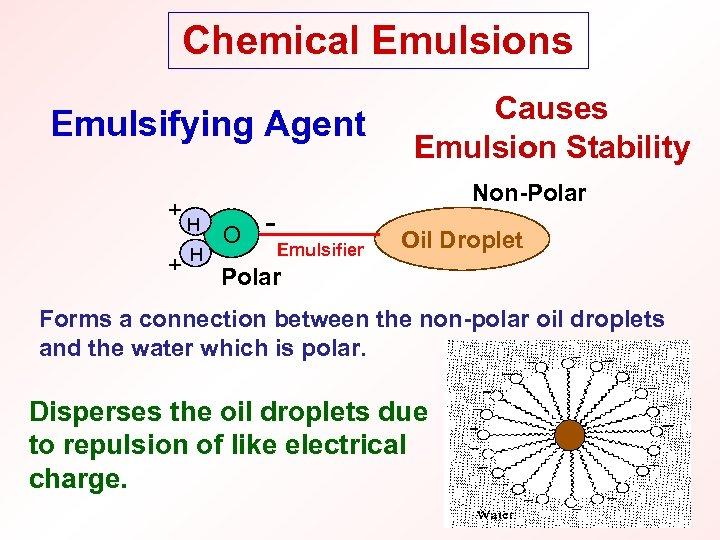 Chemical Emulsions Emulsifying Agent + + H H O Causes Emulsion Stability Non-Polar Emulsifier