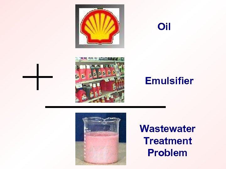 Oil Emulsifier Wastewater Treatment Problem