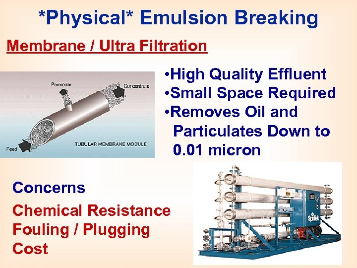 *Physical* Emulsion Breaking Membrane / Ultra Filtration • High Quality Effluent • Small Space