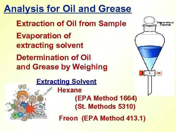 Analysis for Oil and Grease Extraction of Oil from Sample Evaporation of extracting solvent
