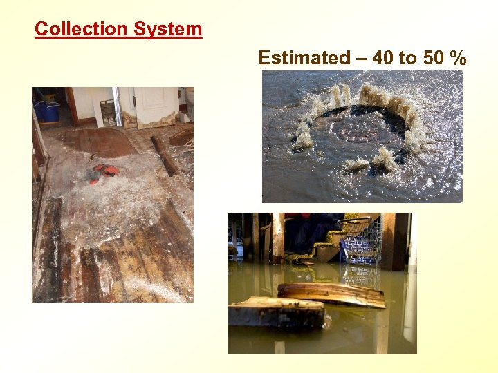 Collection System Estimated – 40 to 50 %