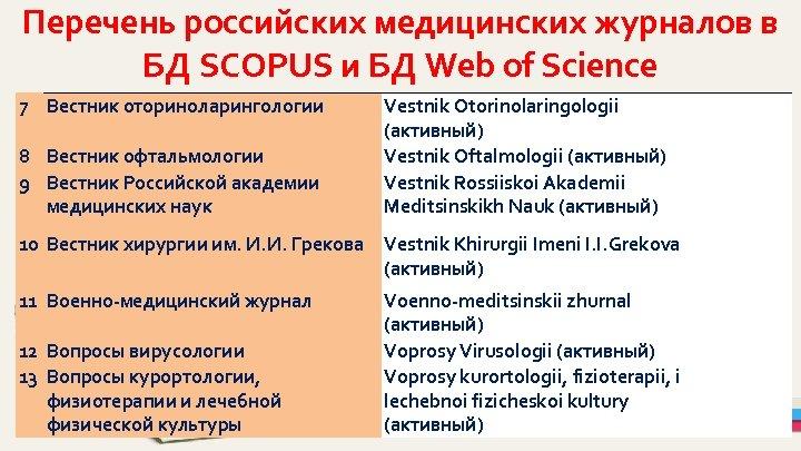Перечень российских медицинских журналов в БД SCOPUS и БД Web of Science 7 Вестник