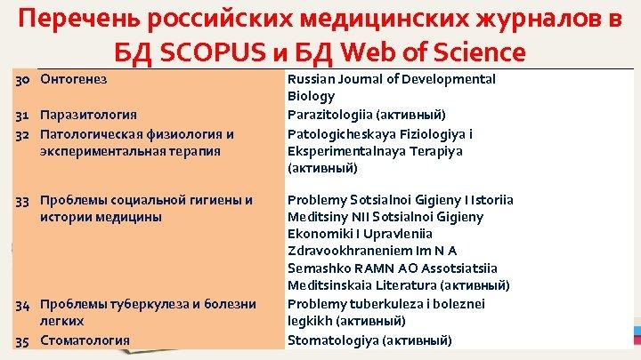 Перечень российских медицинских журналов в БД SCOPUS и БД Web of Science 30 Онтогенез
