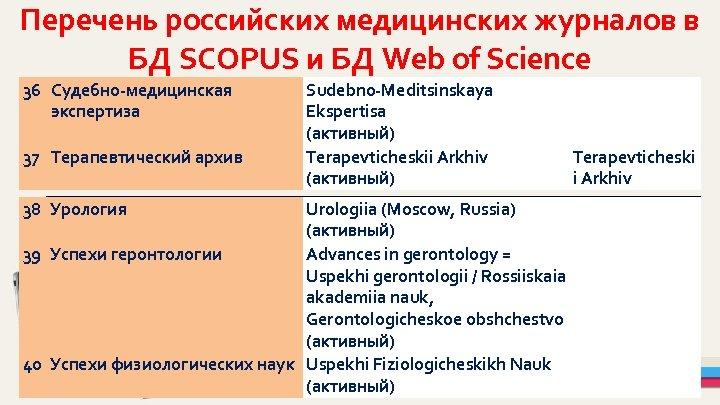 Перечень российских медицинских журналов в БД SCOPUS и БД Web of Science 36 Судебно-медицинская