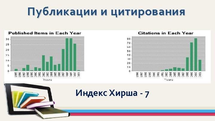 Публикации и цитирования Индекс Хирша - 7