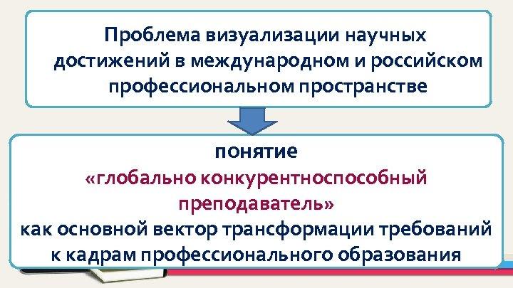 Проблема визуализации научных достижений в международном и российском профессиональном пространстве понятие «глобально конкурентноспособный