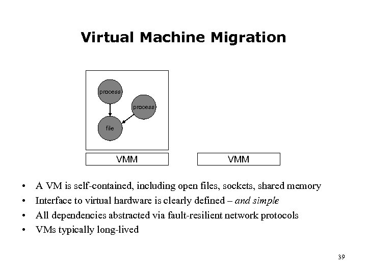 Virtual Machine Migration process file VMM • • VMM A VM is self-contained, including