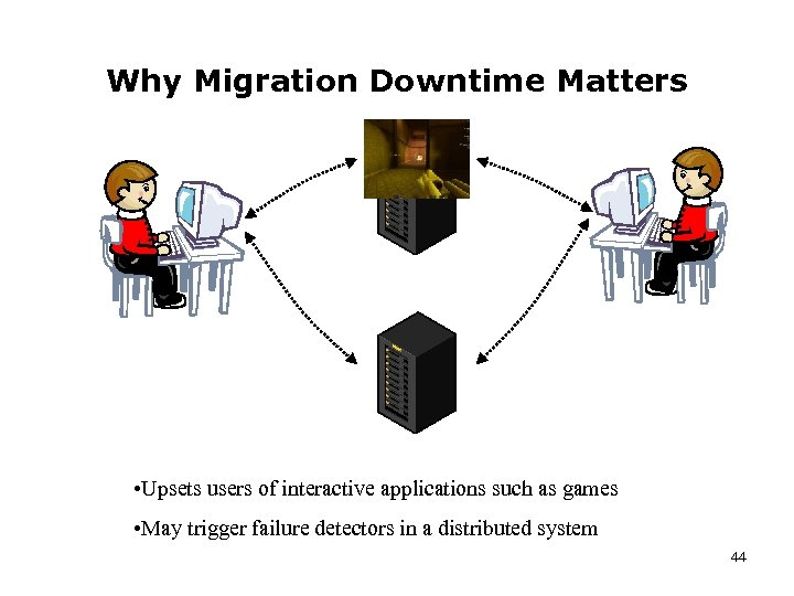 Why Migration Downtime Matters • Upsets users of interactive applications such as games •