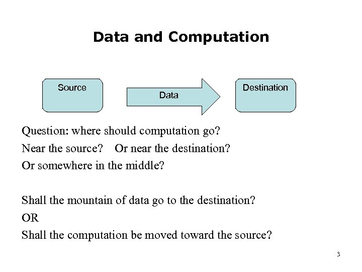 Data and Computation Source Data Destination Question: where should computation go? Near the source?