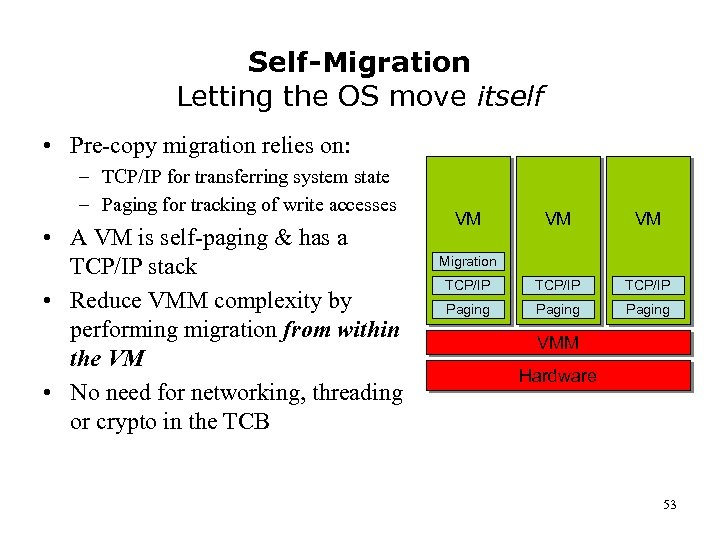 Self-Migration Letting the OS move itself • Pre-copy migration relies on: – TCP/IP for