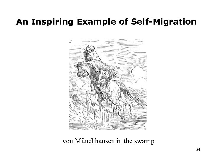 An Inspiring Example of Self-Migration von Münchhausen in the swamp 54