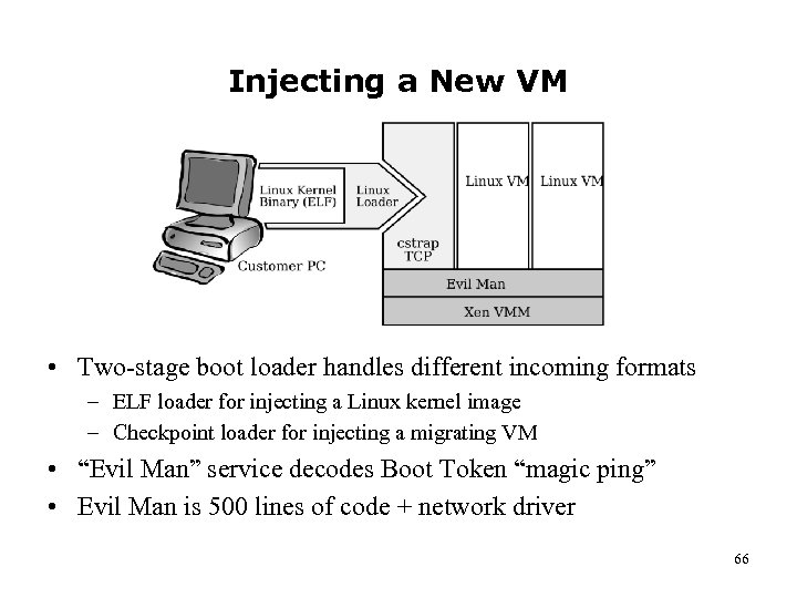 Injecting a New VM • Two-stage boot loader handles different incoming formats – ELF