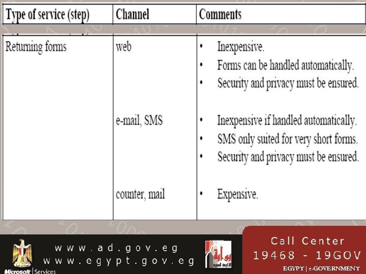 EGYPT   e-GOVERNMENT
