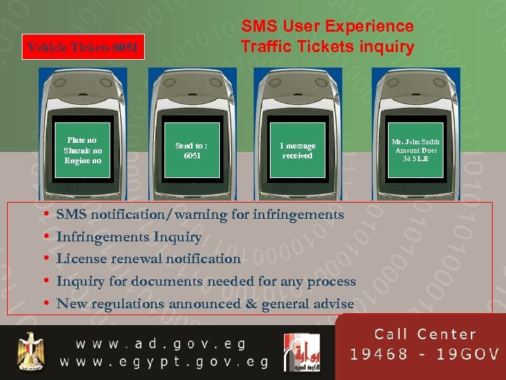 SMS User Experience Traffic Tickets inquiry Vehicle Tickets 6051 Plate no Shasais no Engine