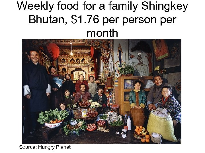 Weekly food for a family Shingkey Bhutan, $1. 76 person per month Source: Hungry