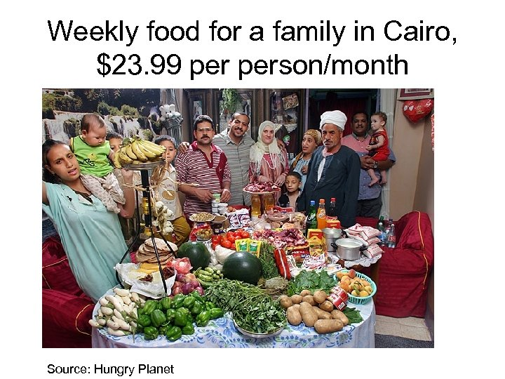 Weekly food for a family in Cairo, $23. 99 person/month Source: Hungry Planet