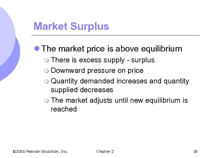 Market Surplus l The market price is above equilibrium m There is excess supply