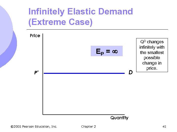 Infinitely Elastic Demand (Extreme Case) Price EP = D P* QD changes infinitely with