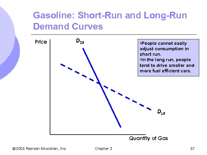 Gasoline: Short-Run and Long-Run Demand Curves Price DSR • People cannot easily adjust consumption