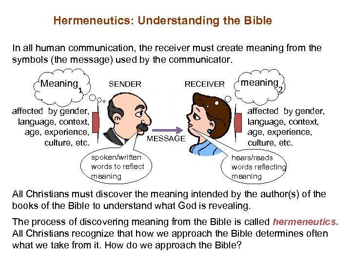 Hermeneutics: Understanding the Bible In all human communication, the receiver must create meaning from