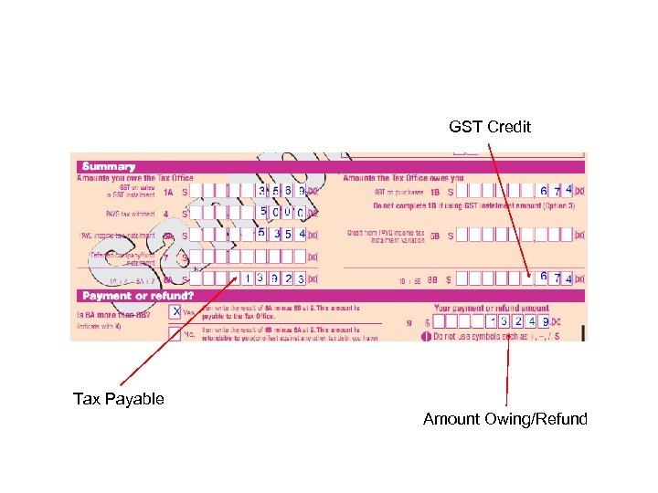 GST Credit Tax Payable Amount Owing/Refund