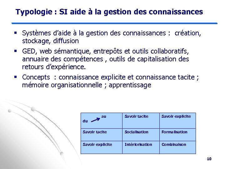 Typologie : SI aide à la gestion des connaissances § Systèmes d'aide à