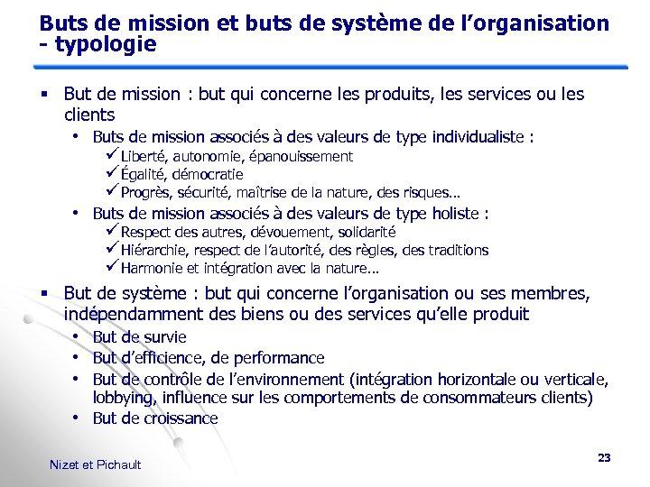 Buts de mission et buts de système de l'organisation - typologie § But de