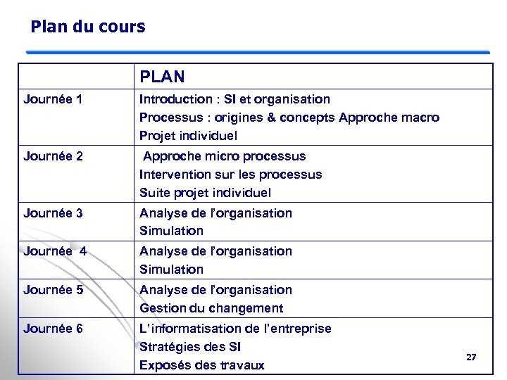 Plan du cours PLAN Journée 1 Introduction : SI et organisation Processus : origines