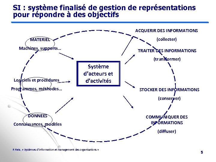 SI : système finalisé de gestion de représentations pour répondre à des objectifs ACQUERIR