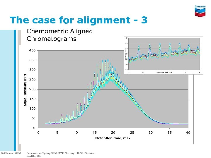 The case for alignment - 3 Chemometric Aligned Chromatograms © Chevron 2008 Presented at