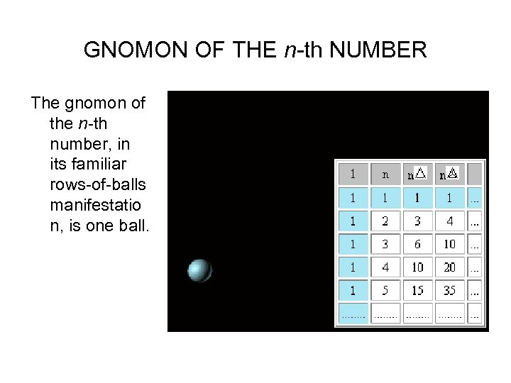 GNOMON OF THE n-th NUMBER The gnomon of the n-th number, in its familiar